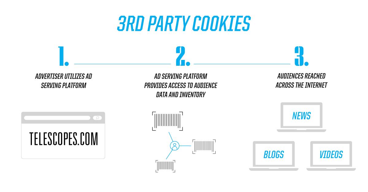 29986-VI-Blog-Cookies-01