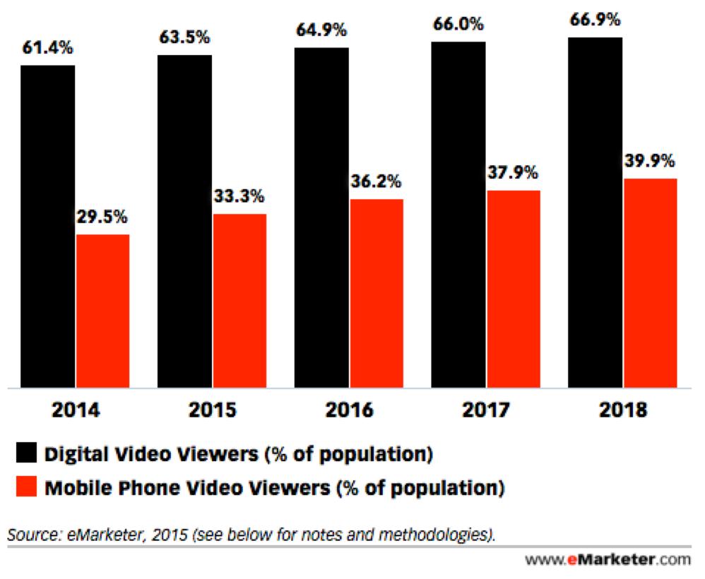 Video_Views_Graph2.png