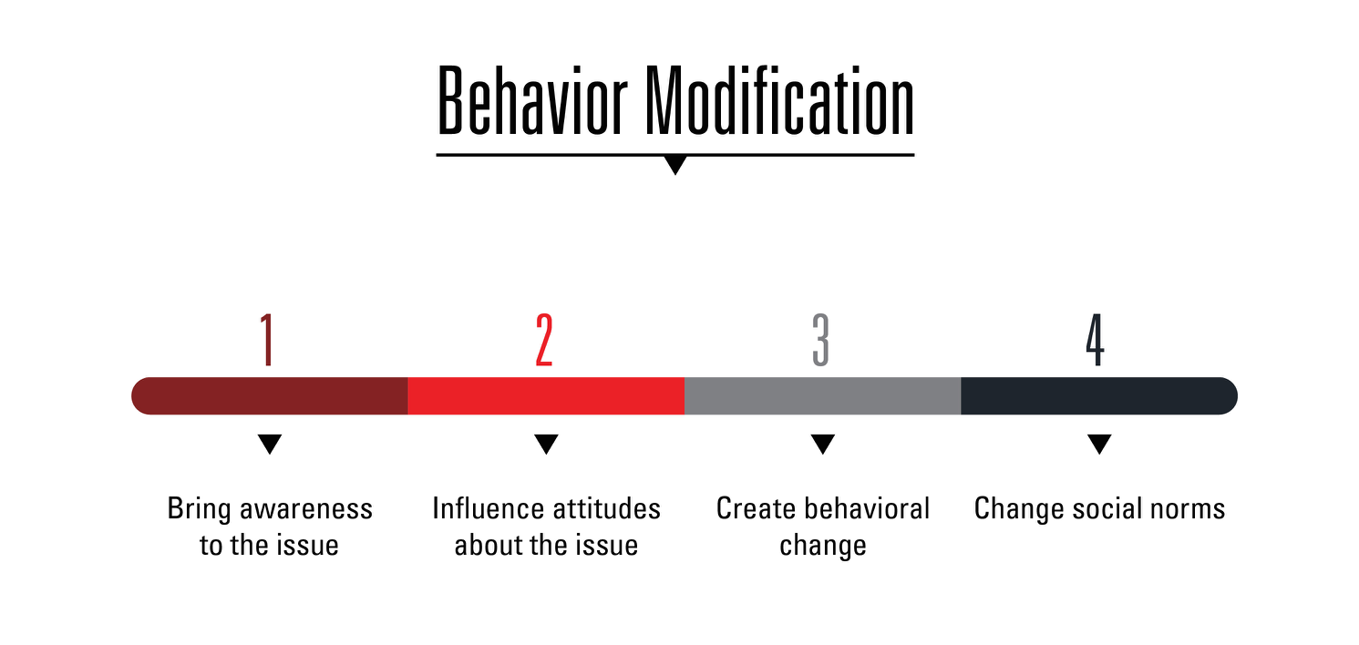 behavior_modification1_copy.png