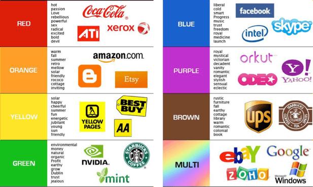 Psyshology_of_Color_3.png